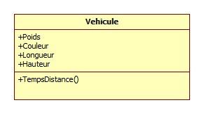 vehicule-uml-object